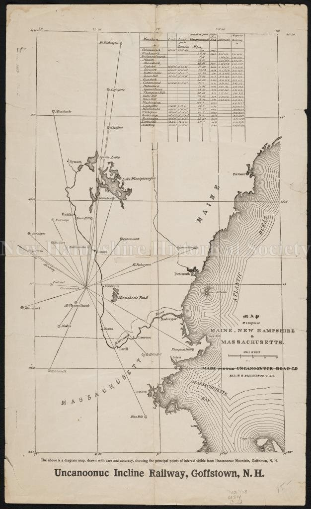 New Hampshire History Network - Map of a portion of Maine, New ...